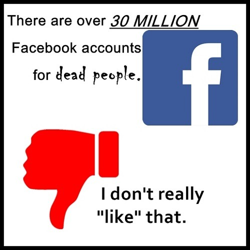 Tim Gard Meme- Dead People on FB