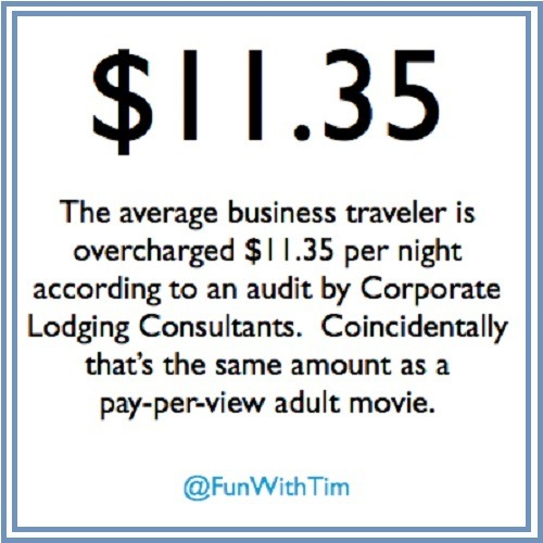 Tim Gard Meme - corporate lodging overchages